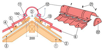 Литокол керамогранит плиточный клей