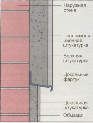 теплоизоляционная штукатурка