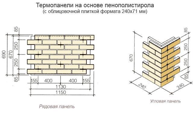 Размеры клинкерной термопанели