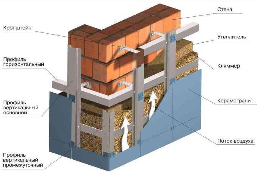 плитка керамическая фасадная