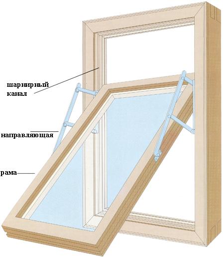 Вертикальное окно своими руками