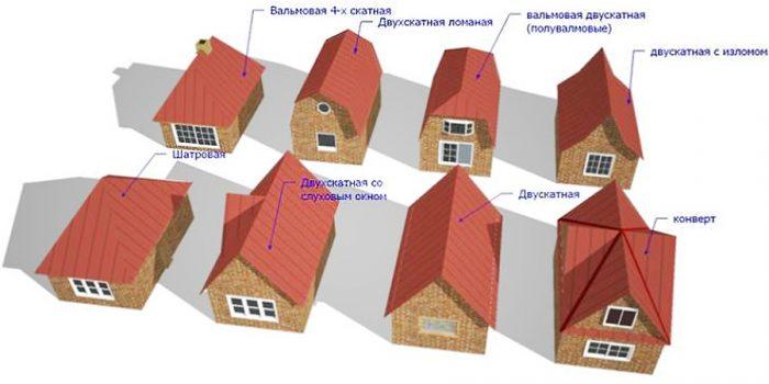 крыши домов