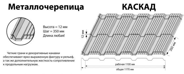 металлическая черепица Каскад