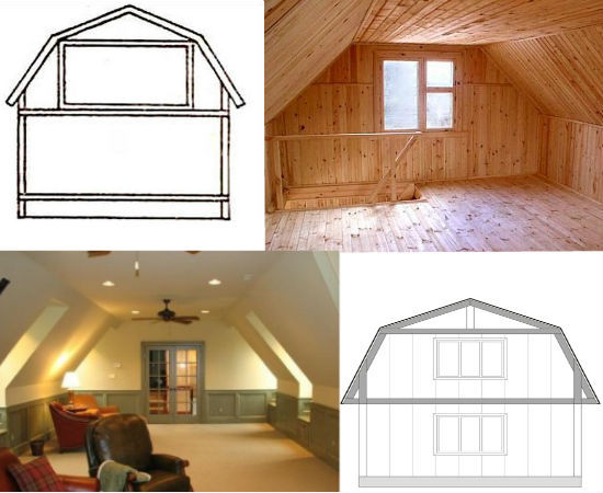 конфигурация крыши