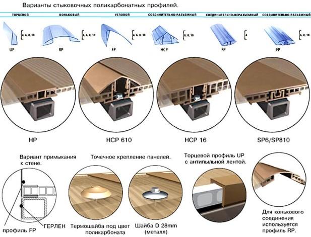 крепежные элементы для поликарбоната