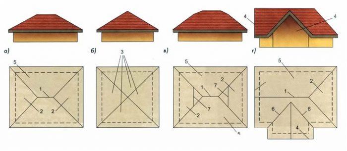 разновидности вальмовых конструкций