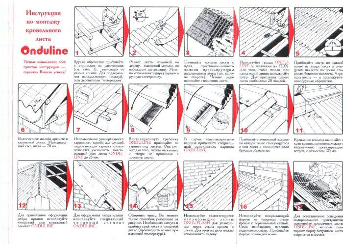 схема монтажа ондулина и крепежей