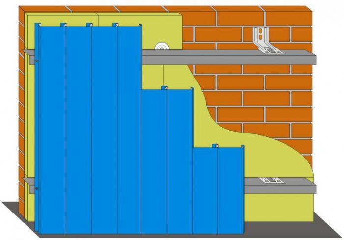 схема укладки сайдинга на мансарду с утеплением