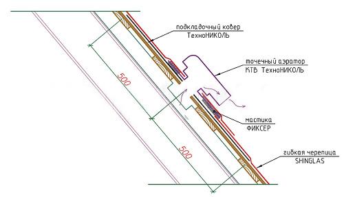 схема установки аэратора для вентиляции кровли