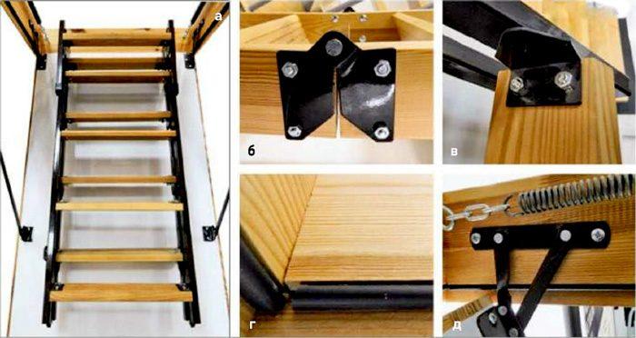 элементы крепления частей лестницы