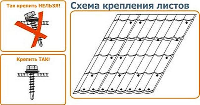 схема крепления листов обрешетки