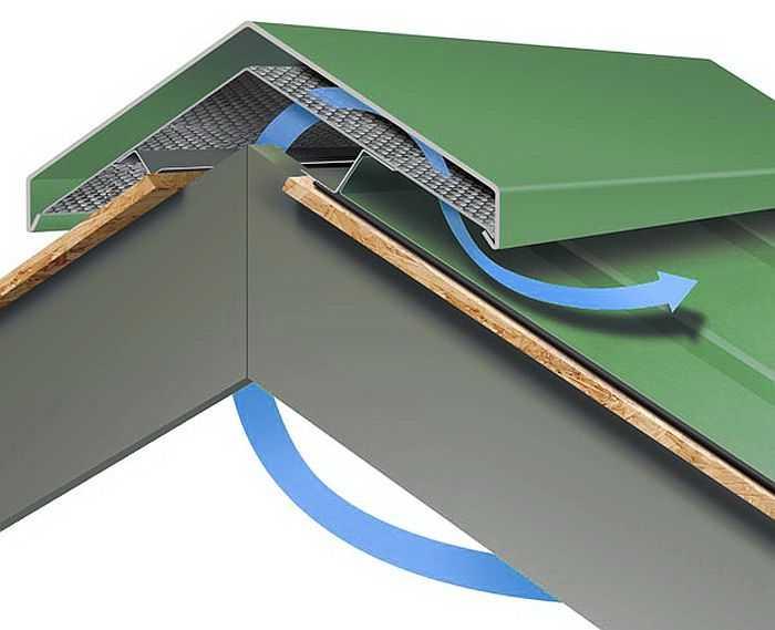 пример конька с вентиляционным устройством