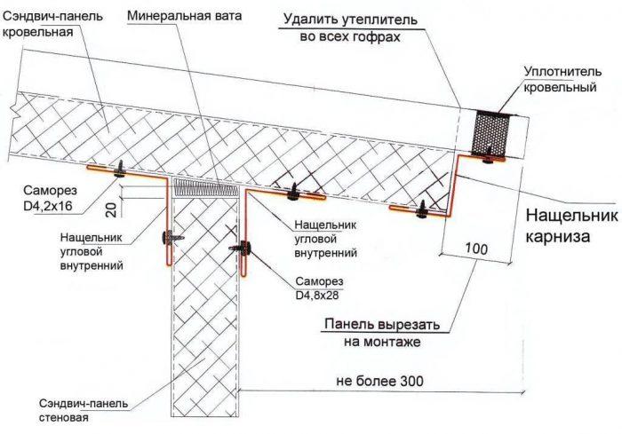 пример крепления панели