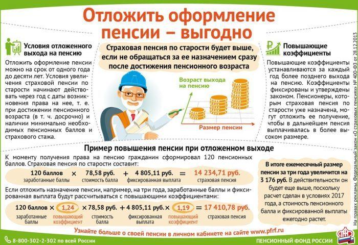 Размеры выплат при отложенной пенсии