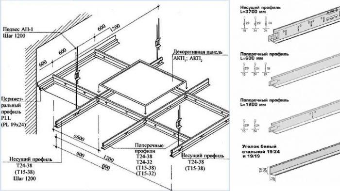 устройство потолочных конструкций армстронг