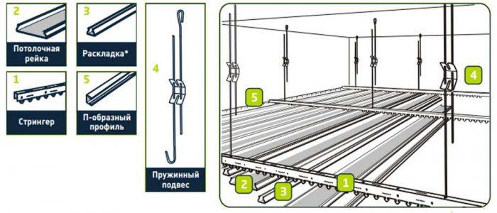 комплектующие детали для реечного покрытия