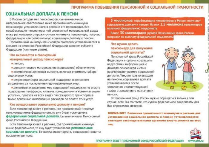 компенсация к пенсии