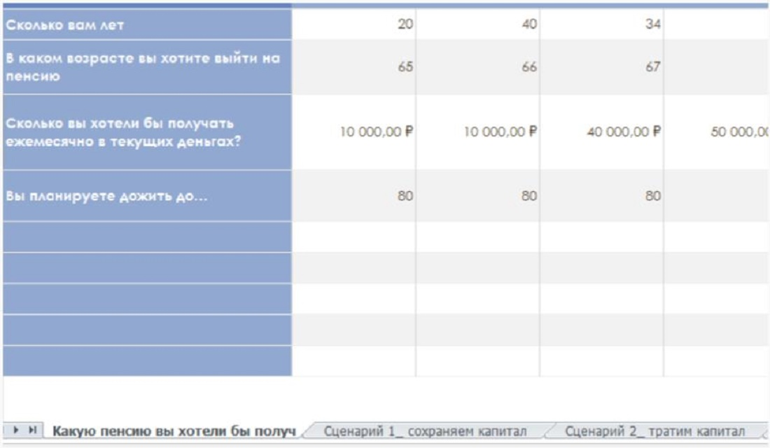 Таблица для расчета пенсионных накоплений
