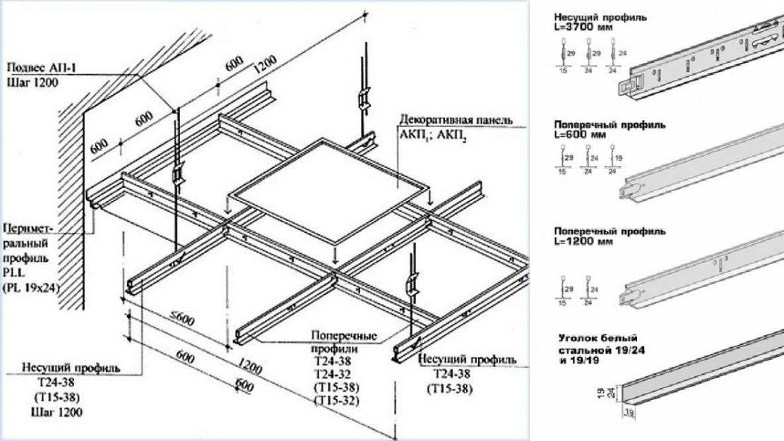 набор комплектующих для потолков