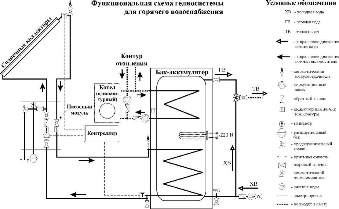 схема подключения гелиосистемы