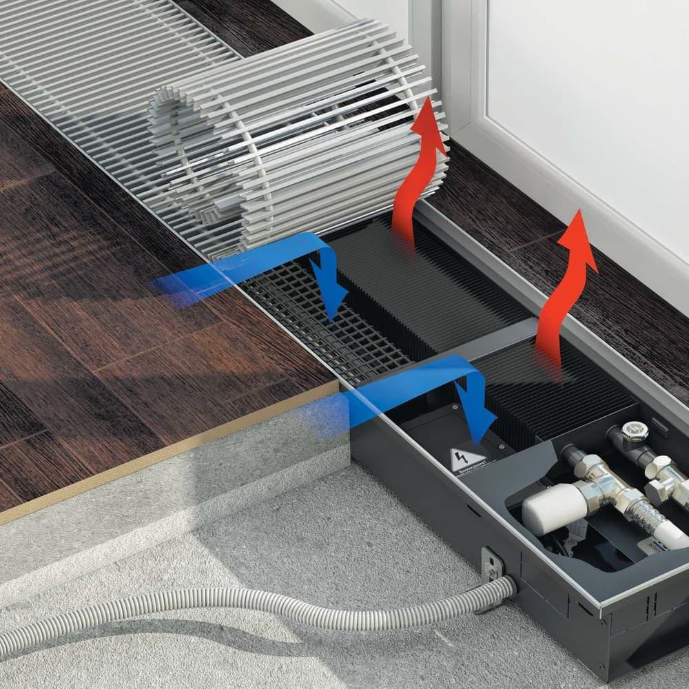конвекторная система отопления