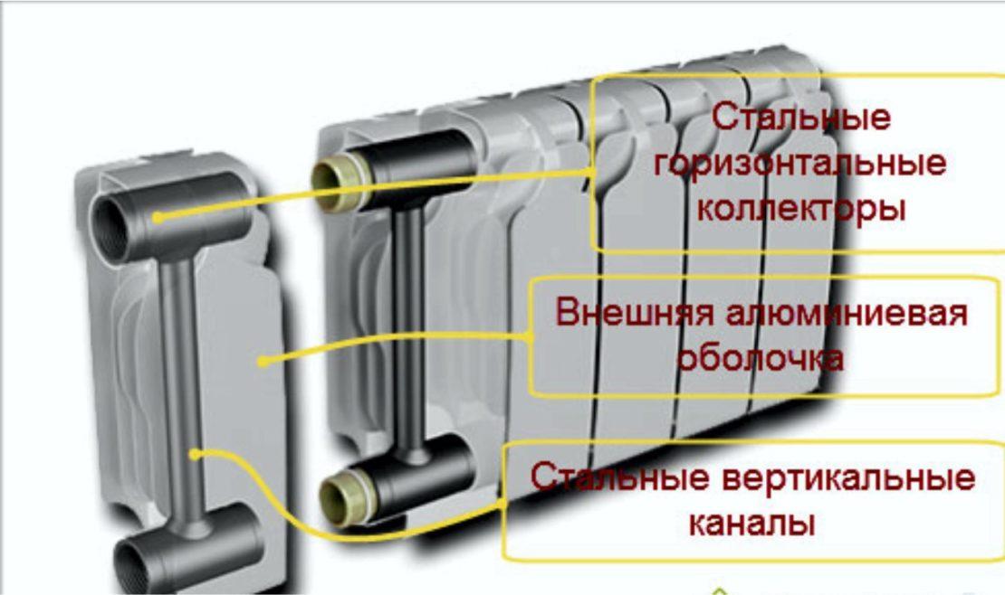 устройство отопительного прибора
