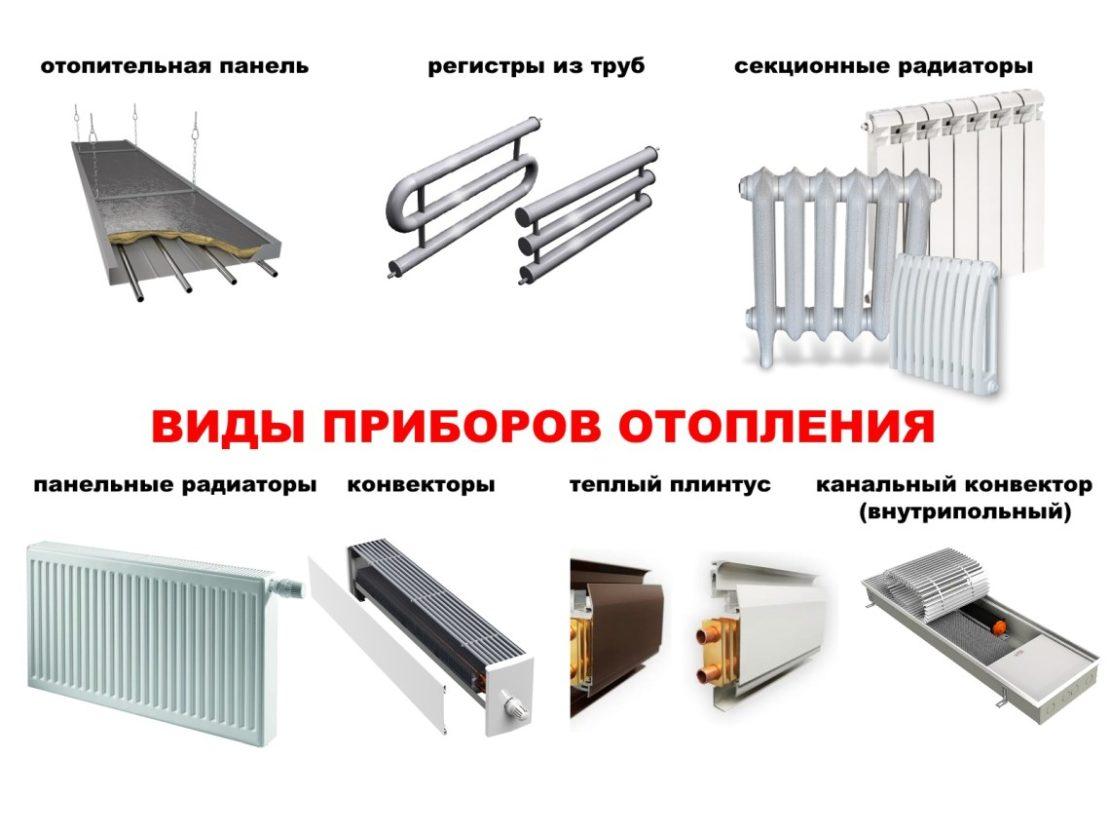 разновидности отопительных приборов