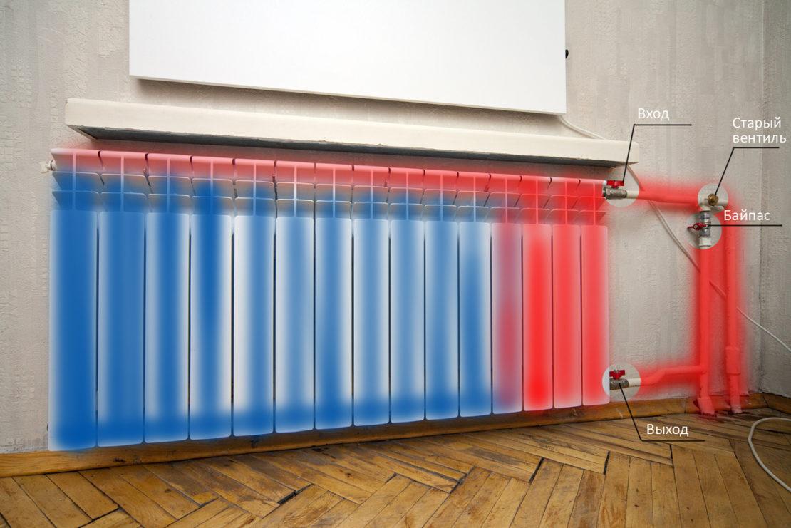 признаки засорения радиаторов отопления