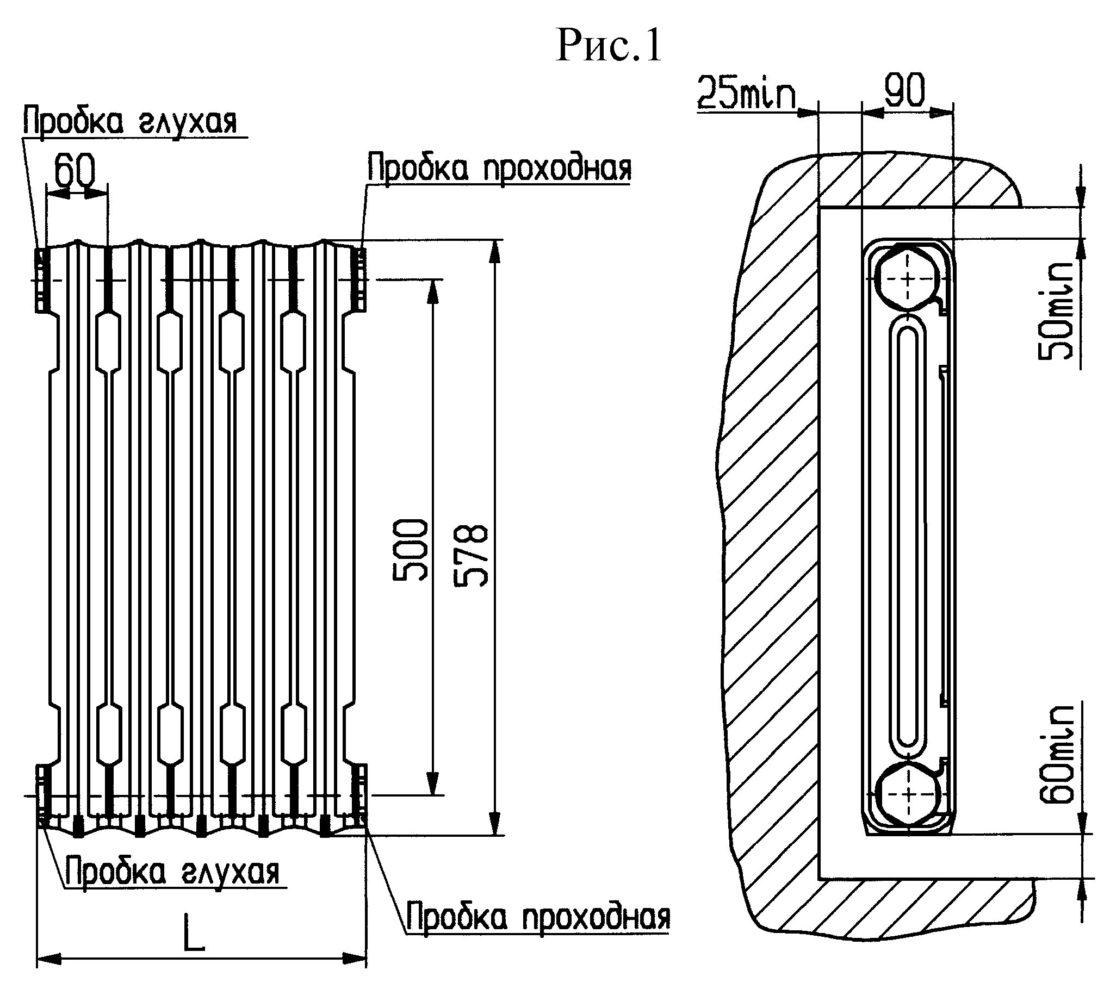 расстояние между стеной и батареей