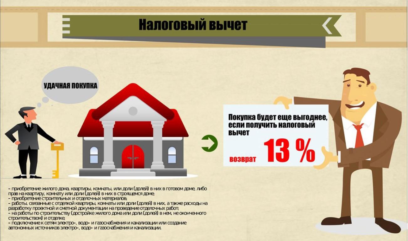 На что конкретно можно получить налоговый вычет при строительстве дома?