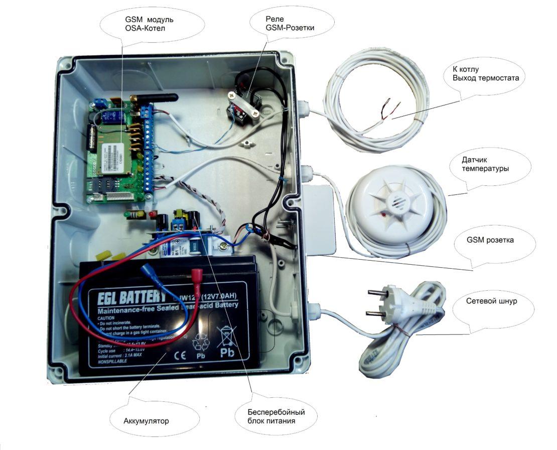 разновидности автоматики для систем отопления