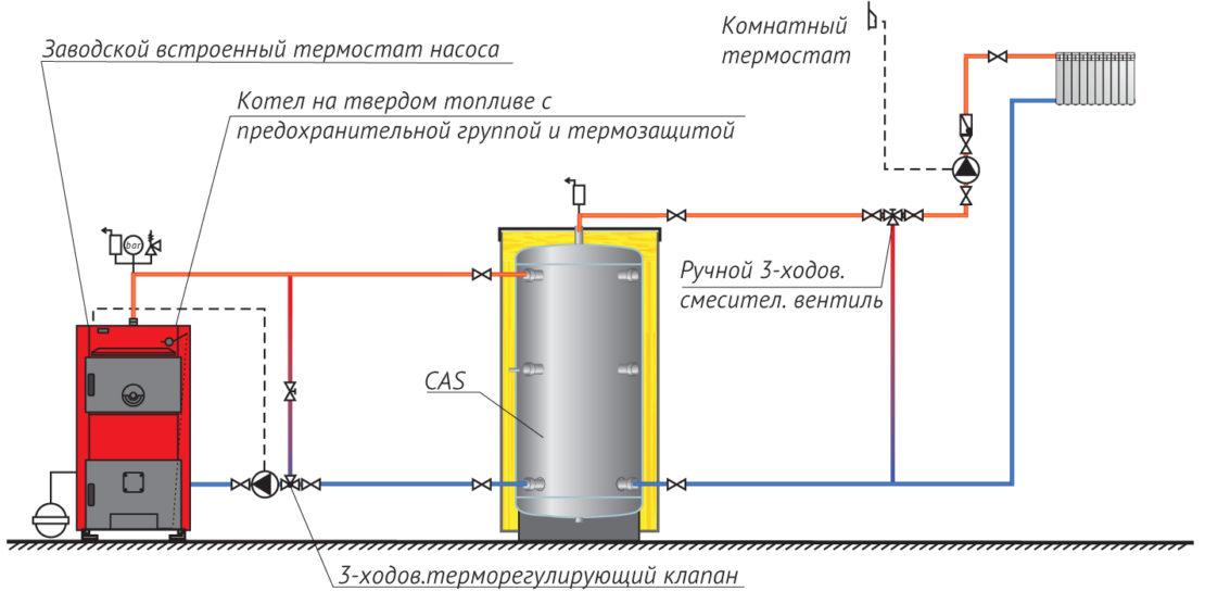 схема подключения котла на твердом топливе