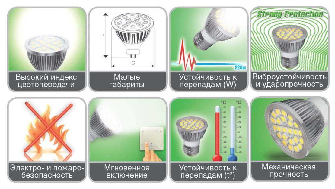 Негативное влияние ламп на человека