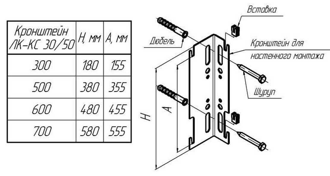 держатели для стальных приборов отопления