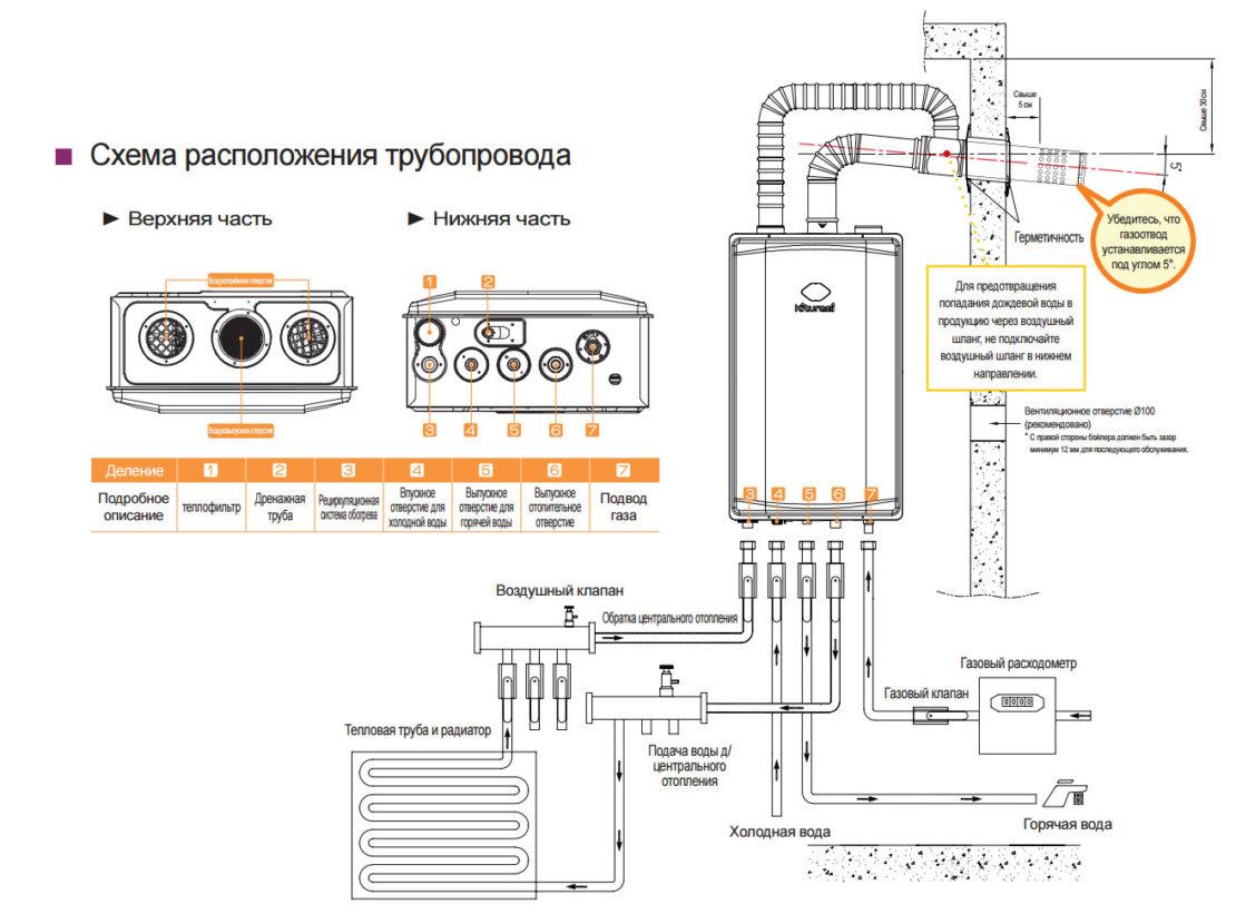 схема подключения котла на газе