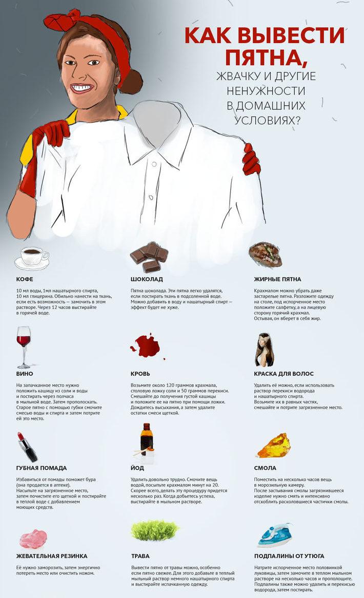 Правила ухода за белой одеждой