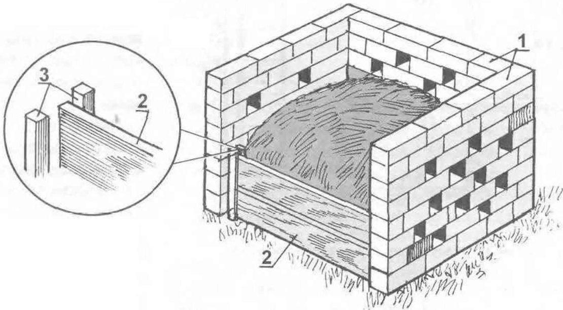 Компостный ящик из кирпича
