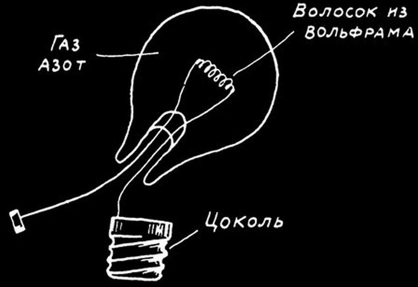 Второй вариант изготовления лампы длительного периода действия