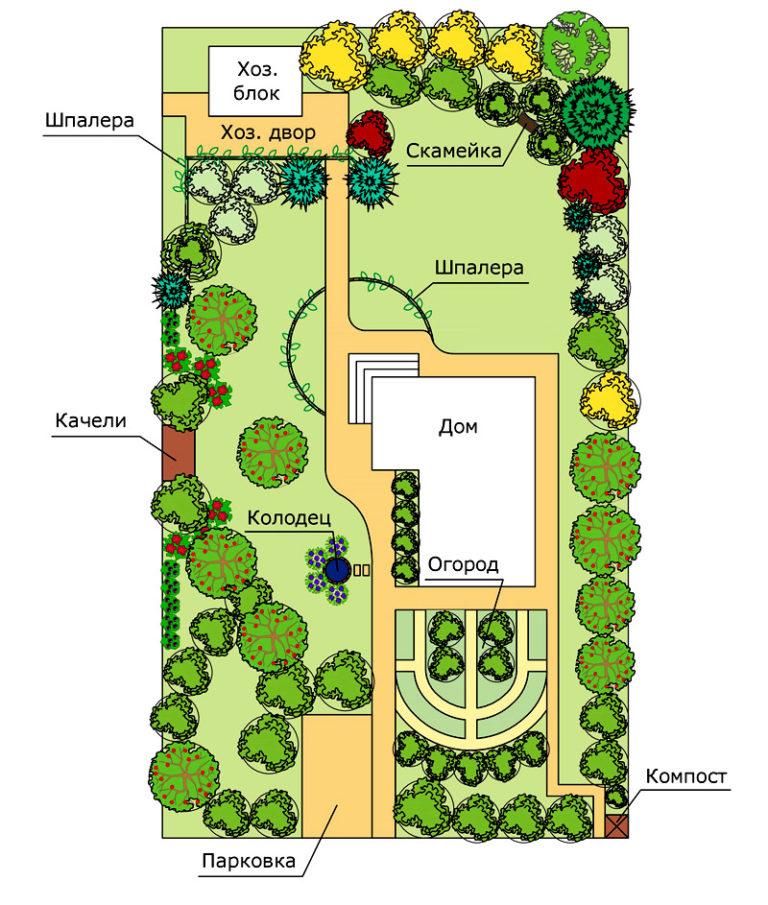 схема планировки дачного участка