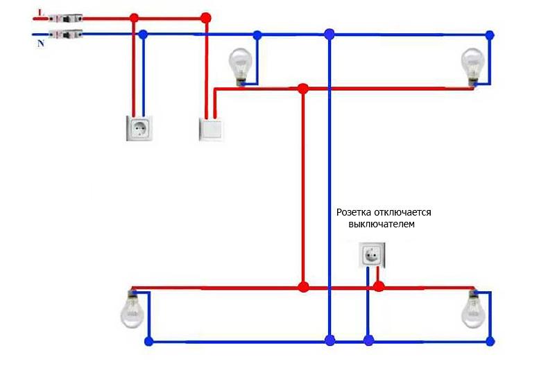 Как сделать электропроводку своими руками в гараже
