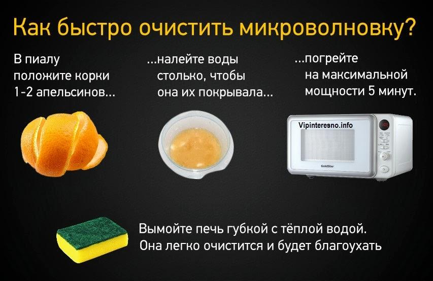 Чистим микроволновку апельсиновыми корками