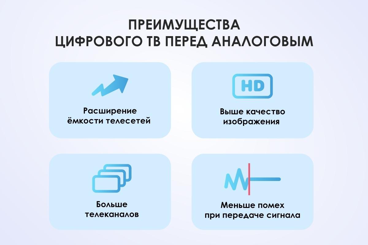 преимущества цифрового ТВ