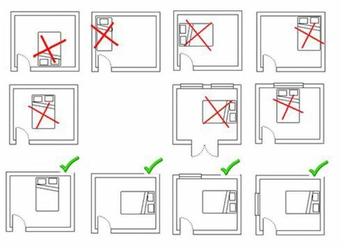 как расположить кровати в комнате