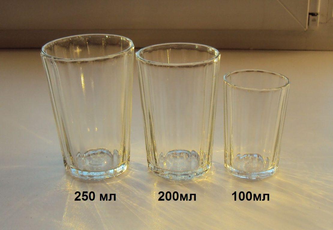 разновидности стаканов
