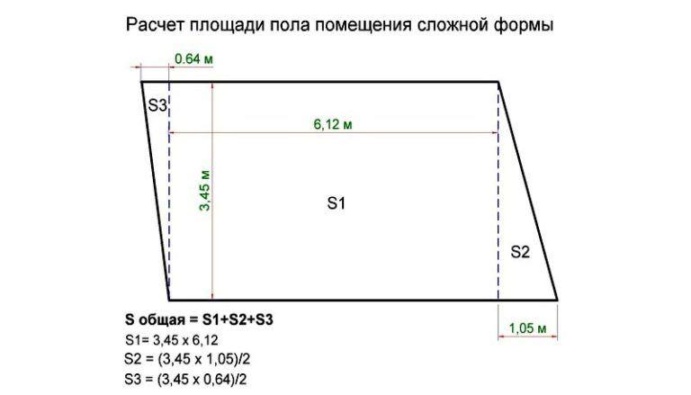 Как рассчитать площадь участка