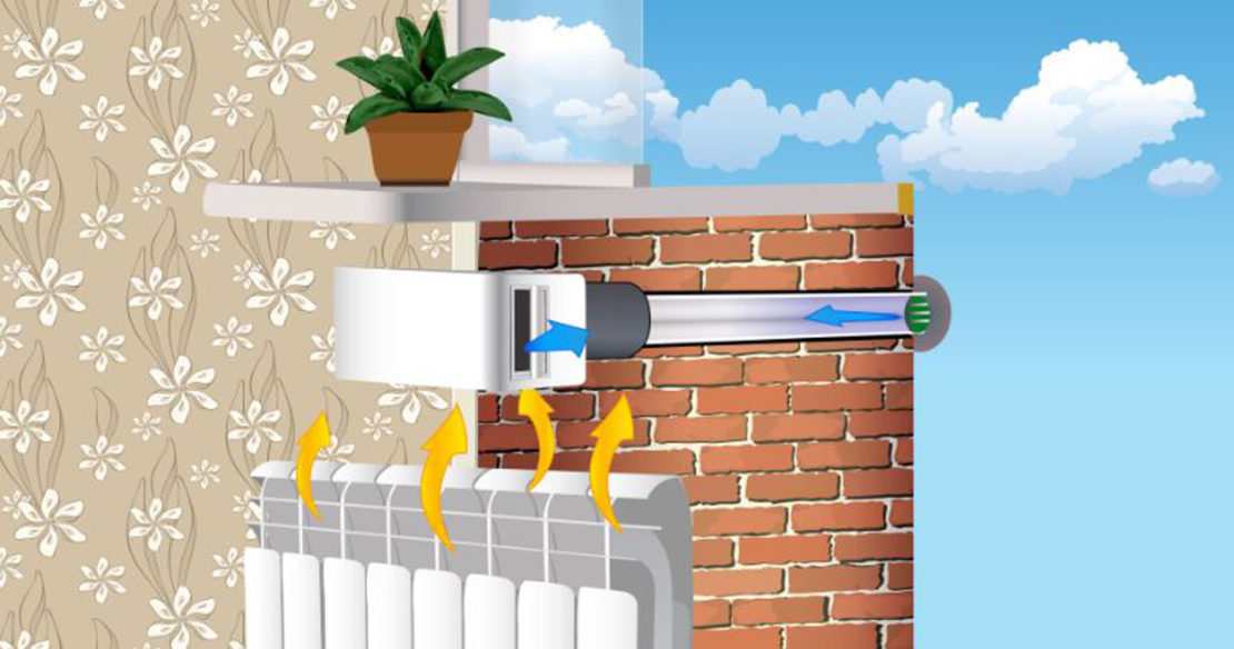 приточный клапан для стены