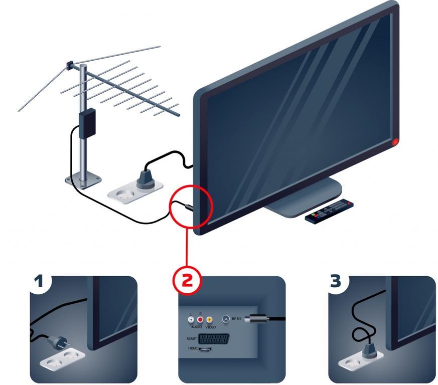 подключаем цифровое ТВ без приставки