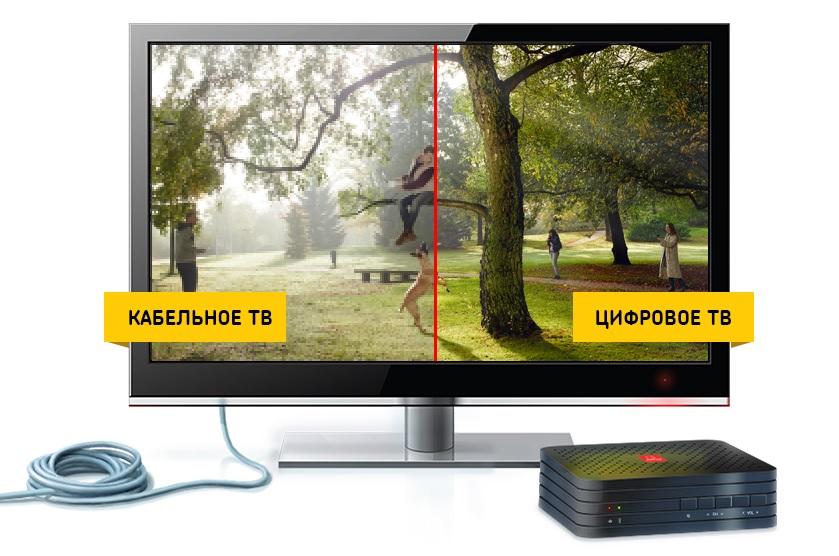 Отличие аналогового ТВ от цифрового