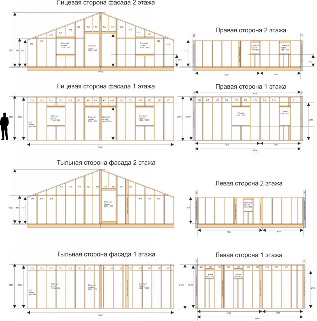 Размер стоек и шаг установки