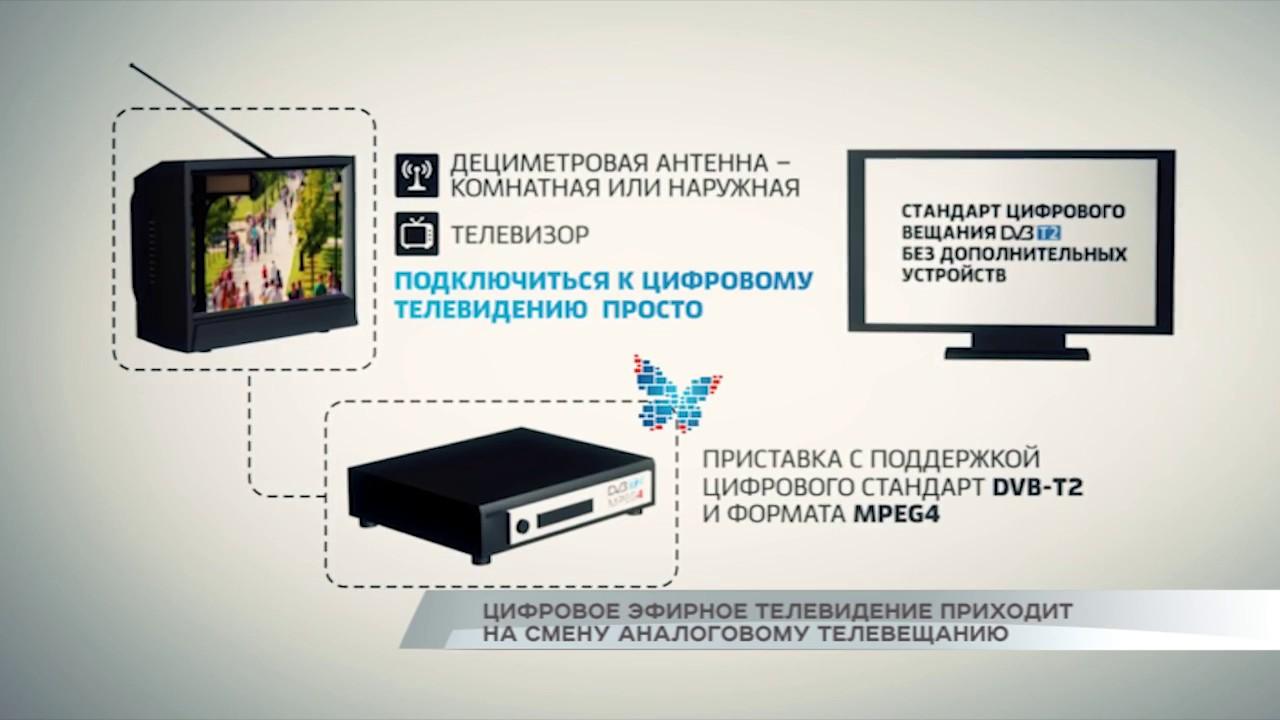 для чего нужны приставки аналогового ТВ